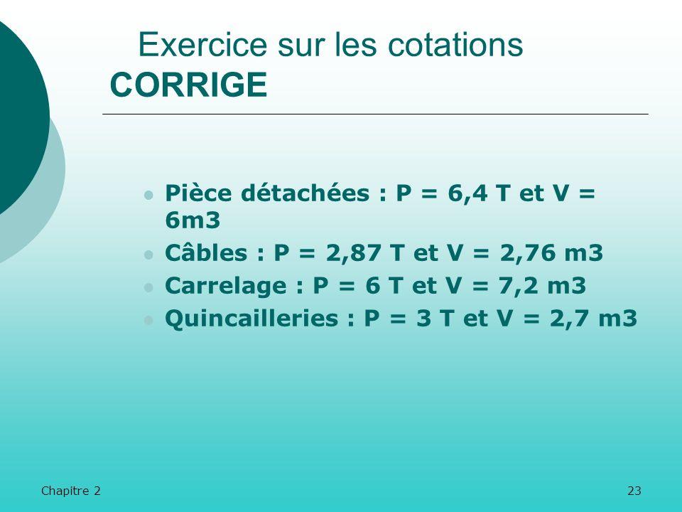 Exercice sur les cotations CORRIGE