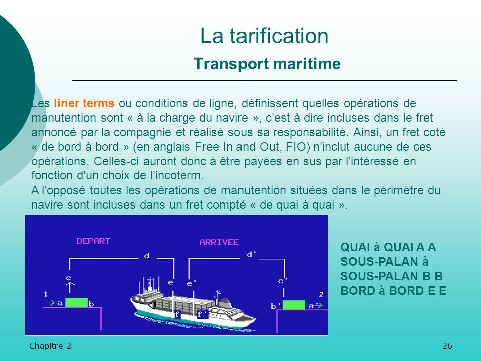 La tarification Transport maritime