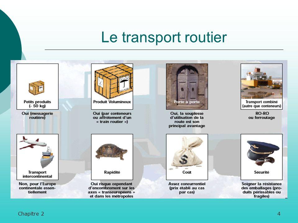 Le transport routier Chapitre 2