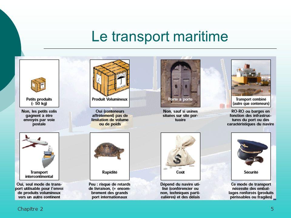 Le transport maritime Chapitre 2