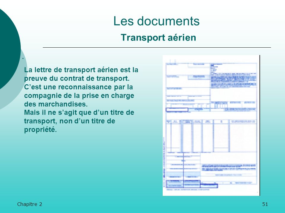 Les documents Transport aérien
