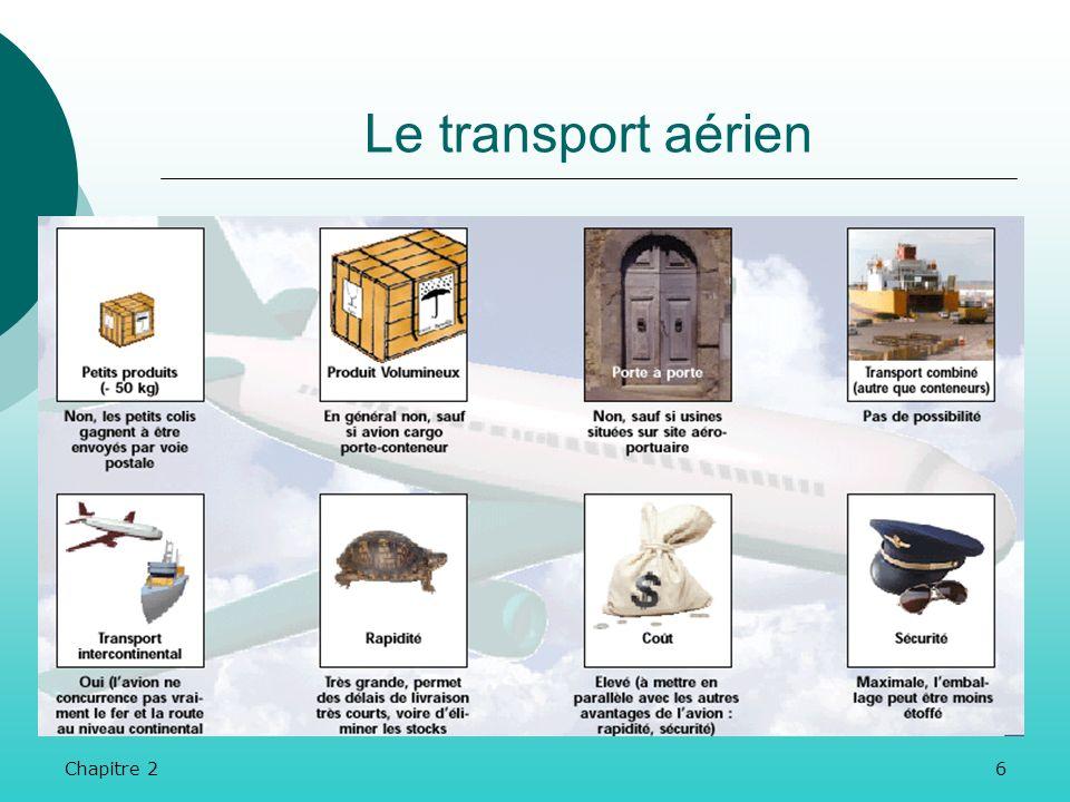 Le transport aérien Chapitre 2