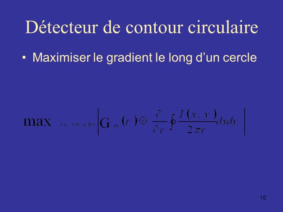 Détecteur de contour circulaire
