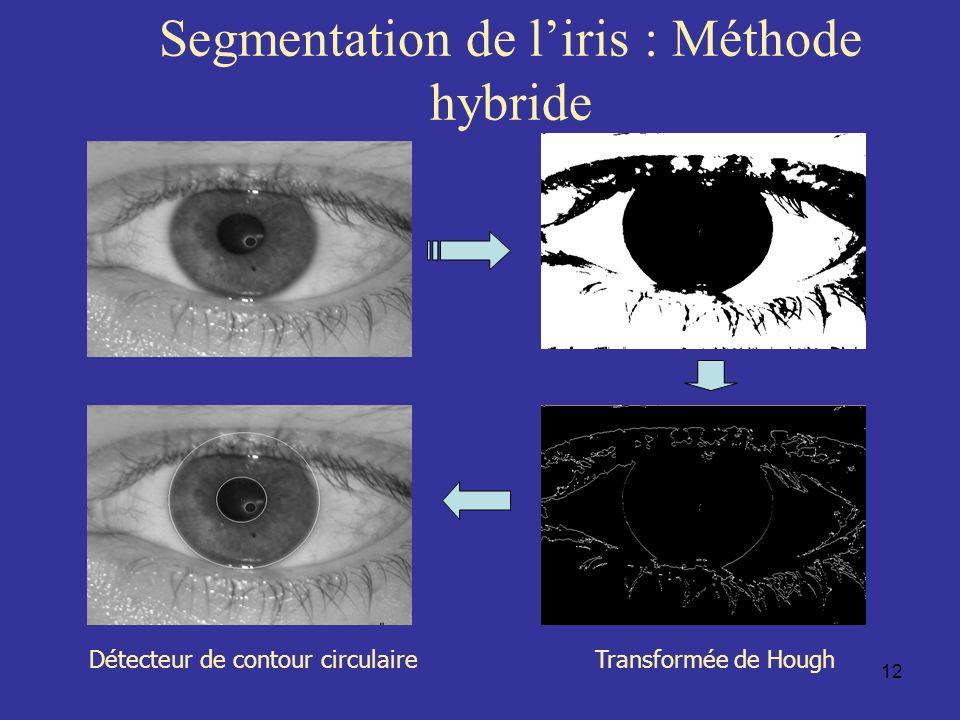 Segmentation de l'iris : Méthode hybride