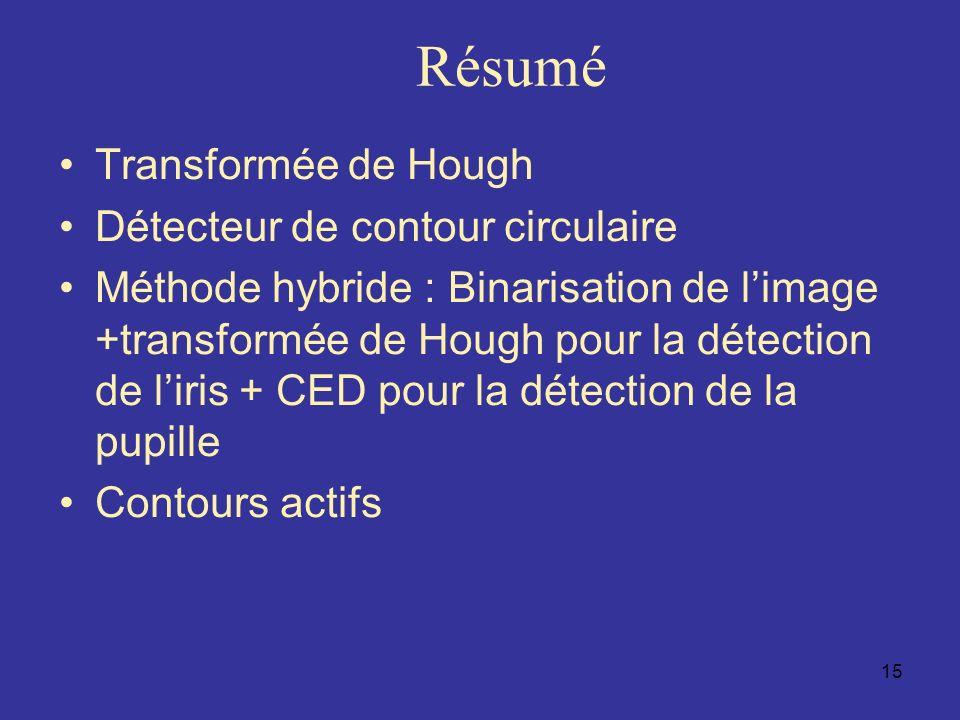 Résumé Transformée de Hough Détecteur de contour circulaire