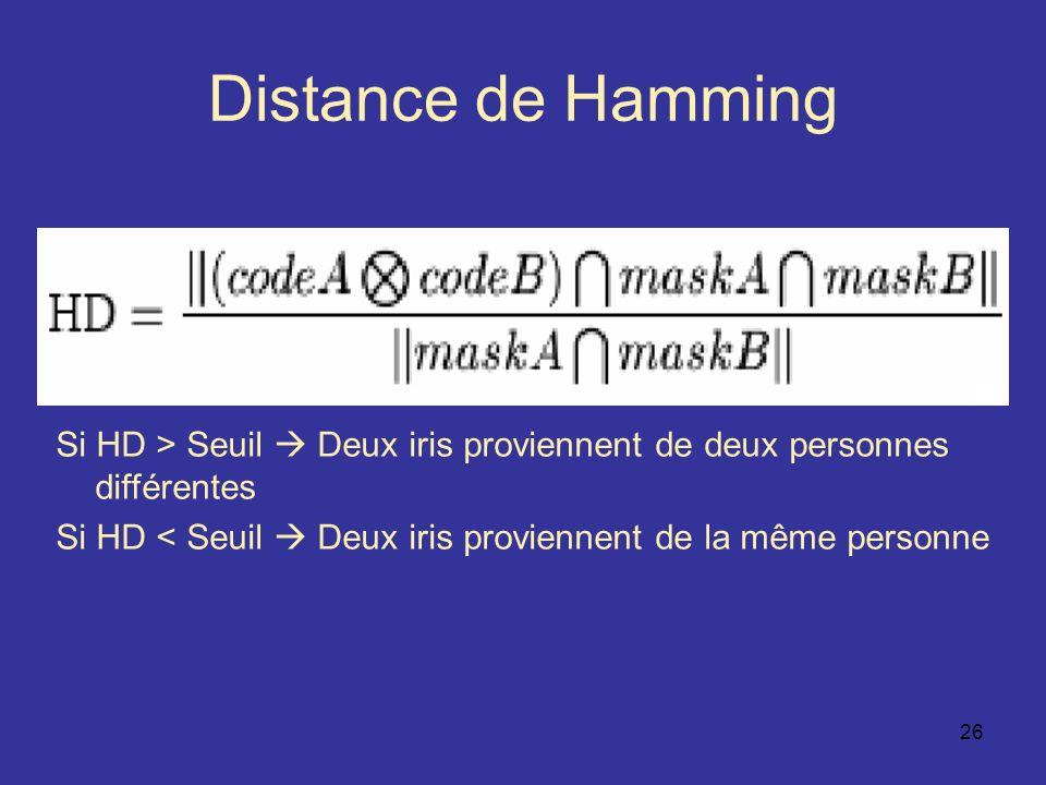 Distance de Hamming Si HD > Seuil  Deux iris proviennent de deux personnes différentes.