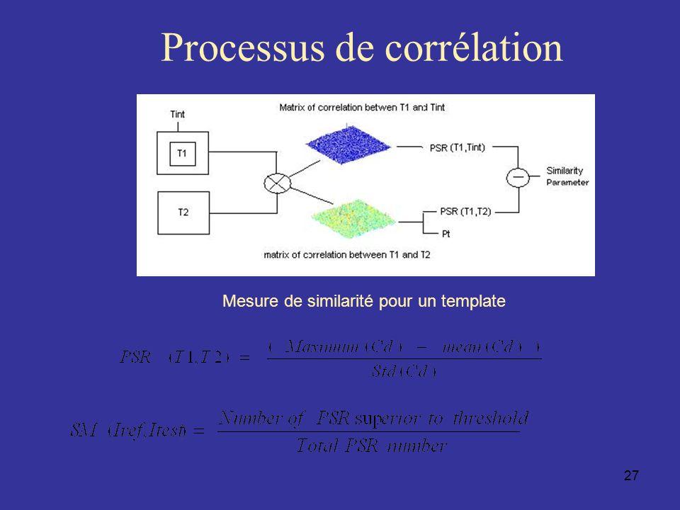 Processus de corrélation