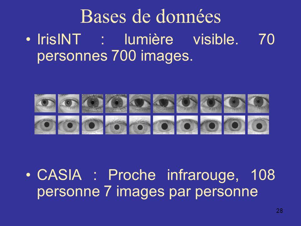 Bases de données IrisINT : lumière visible. 70 personnes 700 images.