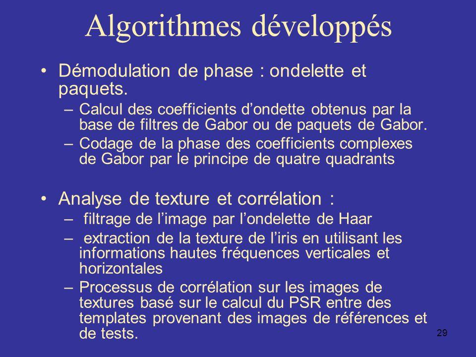 Algorithmes développés