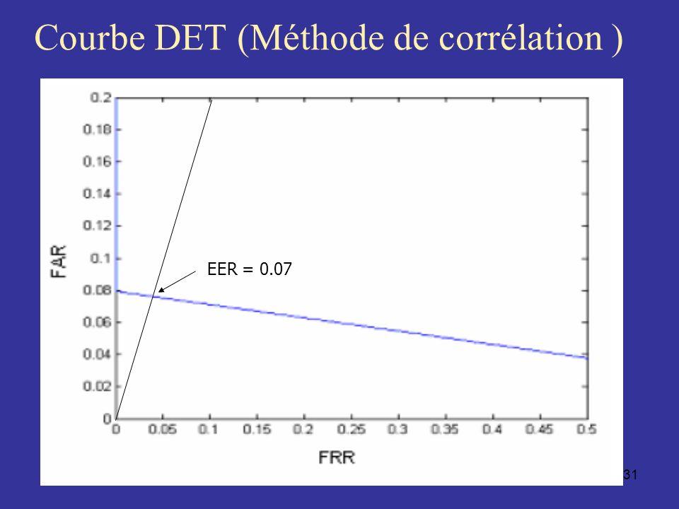 Courbe DET (Méthode de corrélation )