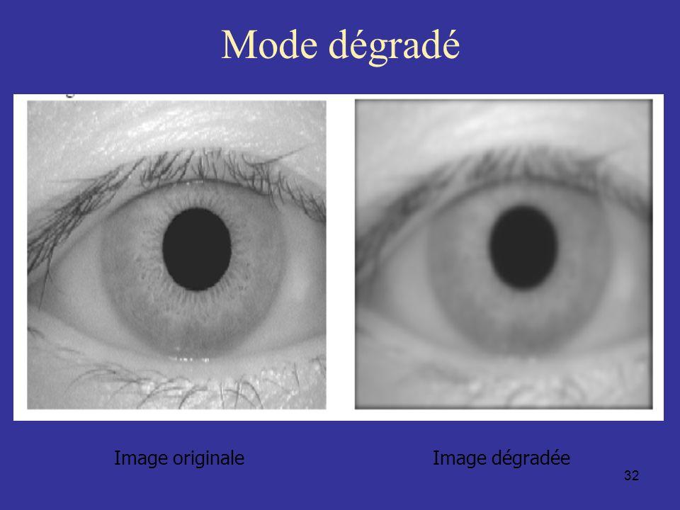 Mode dégradé Image originale Image dégradée