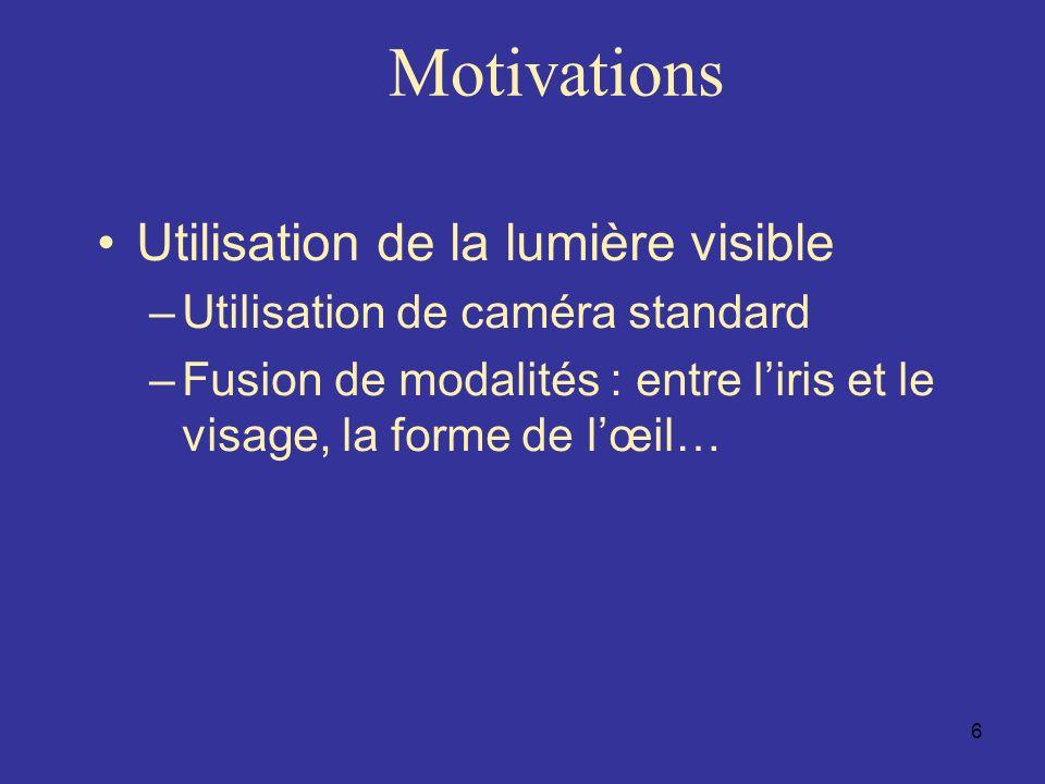 Motivations Utilisation de la lumière visible