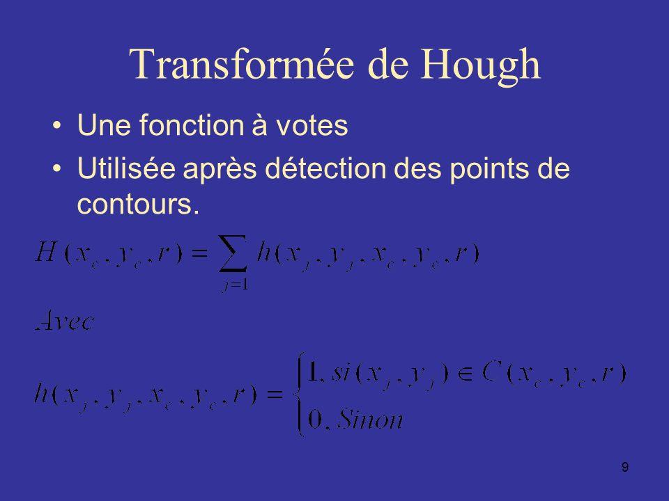 Transformée de Hough Une fonction à votes