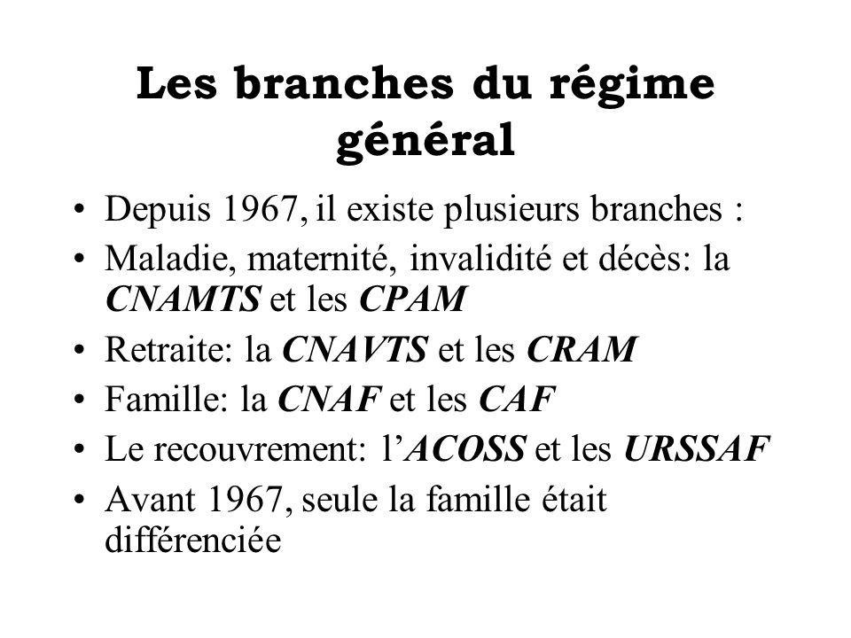 Les branches du régime général