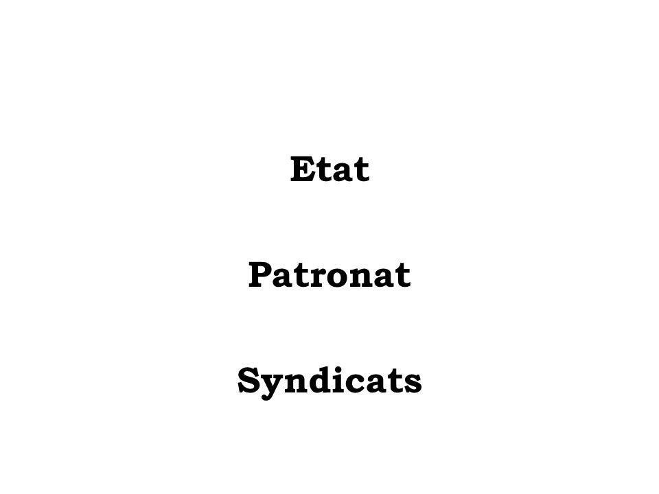 Etat Patronat Syndicats