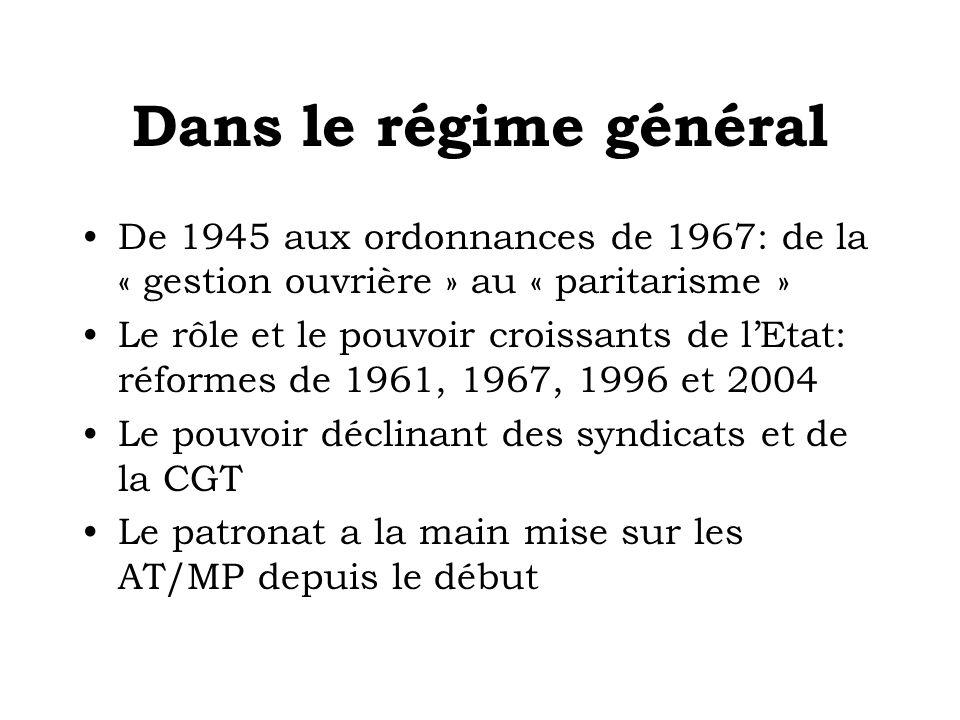 Dans le régime général De 1945 aux ordonnances de 1967: de la « gestion ouvrière » au « paritarisme »