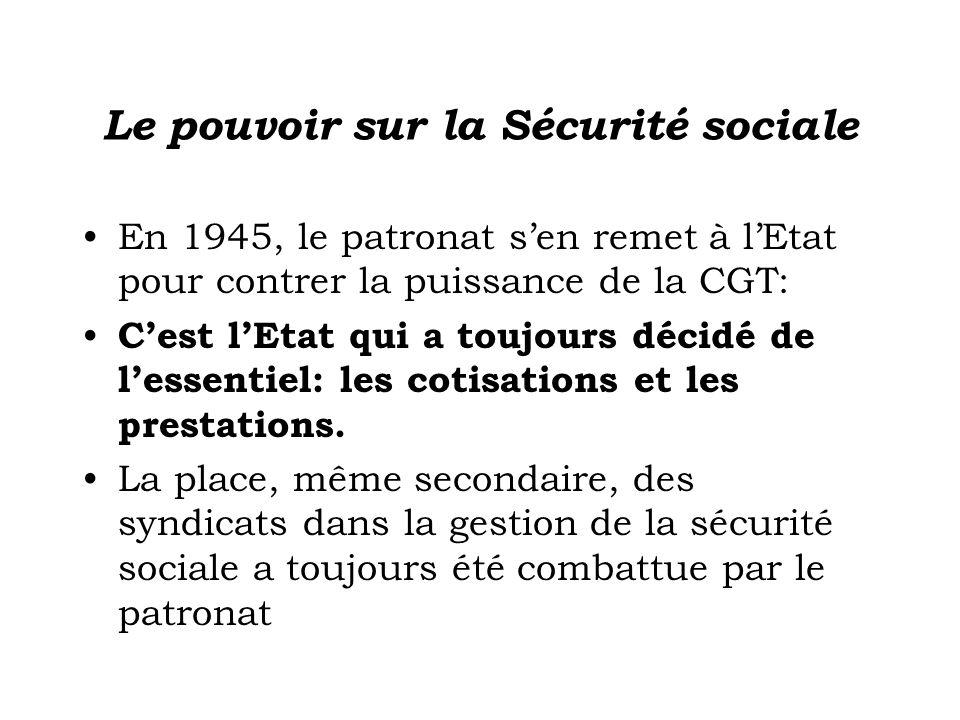 Le pouvoir sur la Sécurité sociale