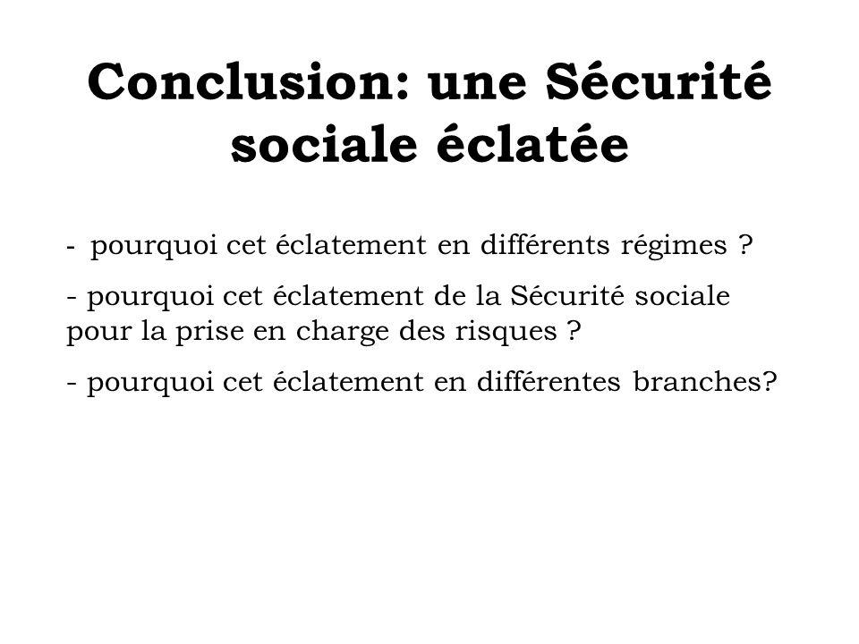 Conclusion: une Sécurité sociale éclatée