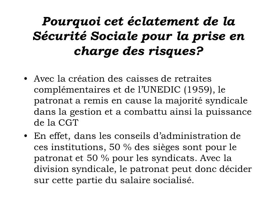 Pourquoi cet éclatement de la Sécurité Sociale pour la prise en charge des risques