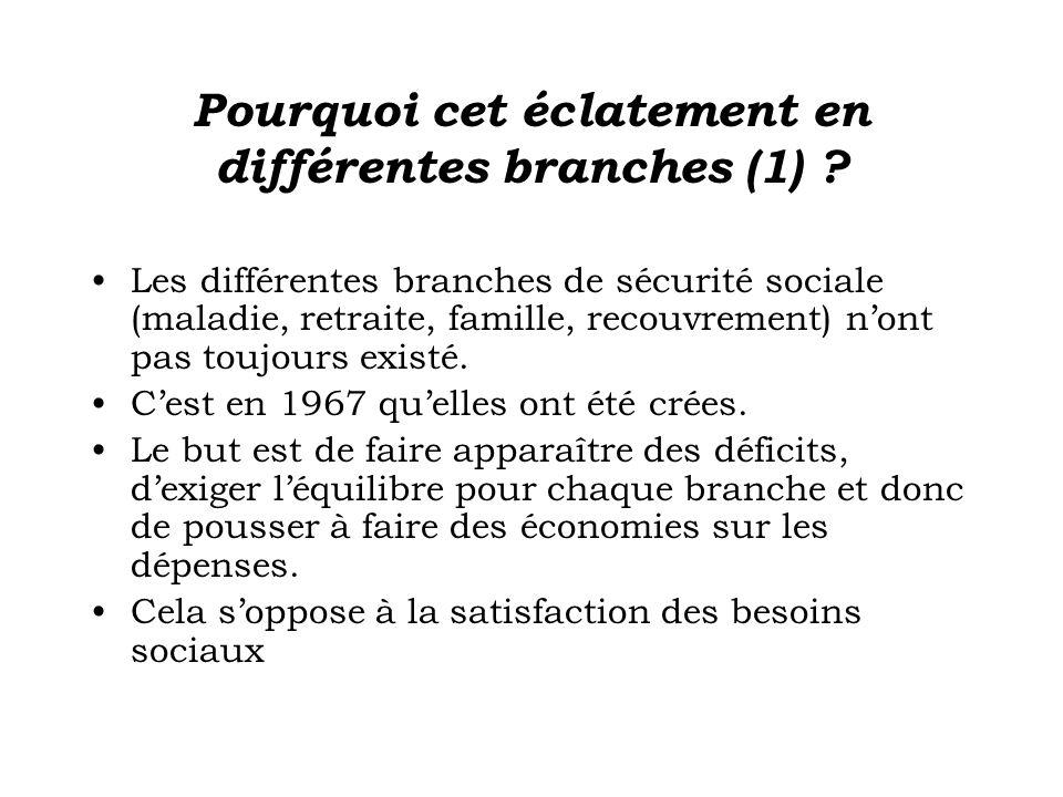 Pourquoi cet éclatement en différentes branches (1)