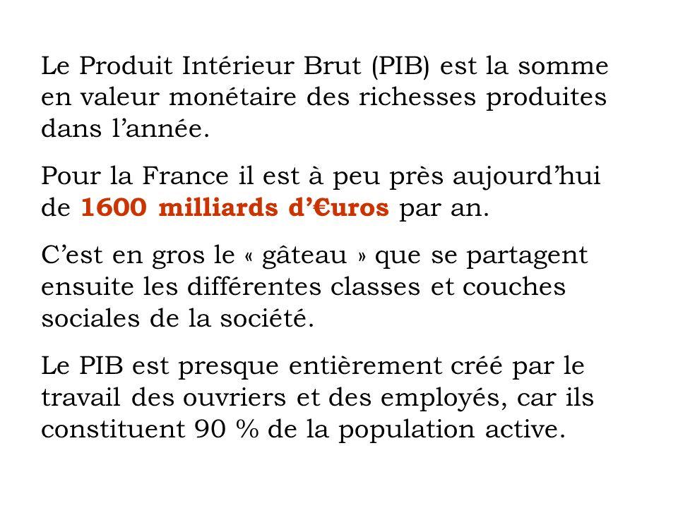 Le Produit Intérieur Brut (PIB) est la somme en valeur monétaire des richesses produites dans l'année.
