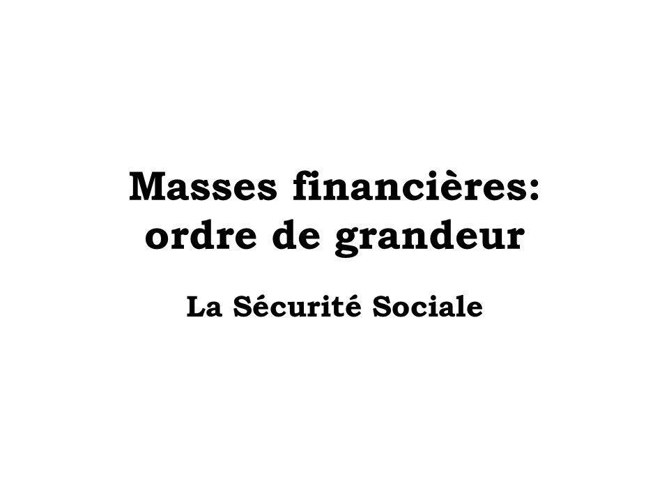 Masses financières: ordre de grandeur