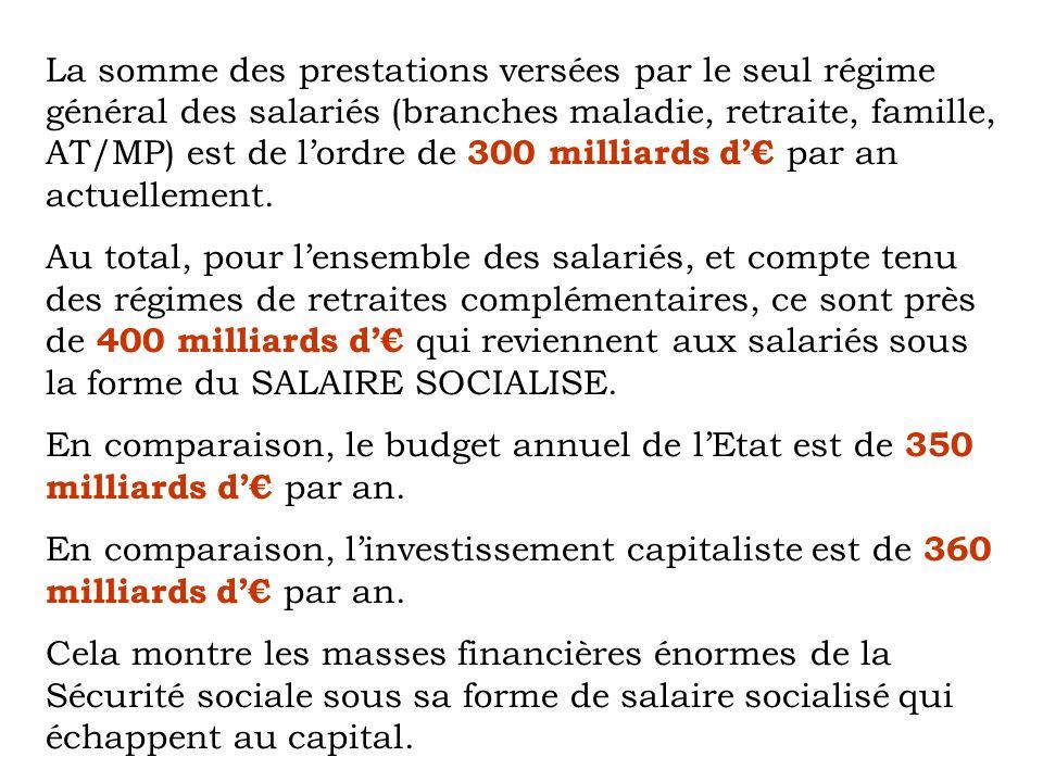 La somme des prestations versées par le seul régime général des salariés (branches maladie, retraite, famille, AT/MP) est de l'ordre de 300 milliards d'€ par an actuellement.