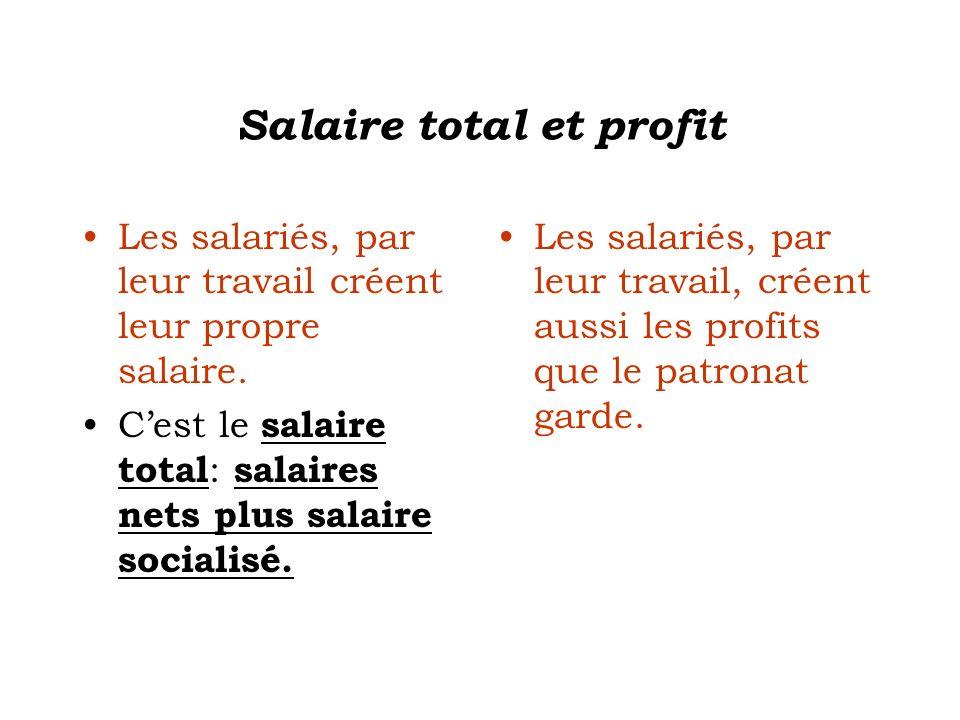 Salaire total et profit