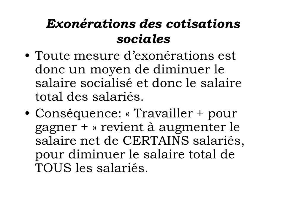 Exonérations des cotisations sociales