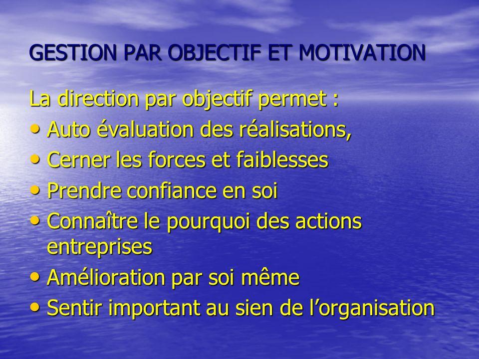 GESTION PAR OBJECTIF ET MOTIVATION