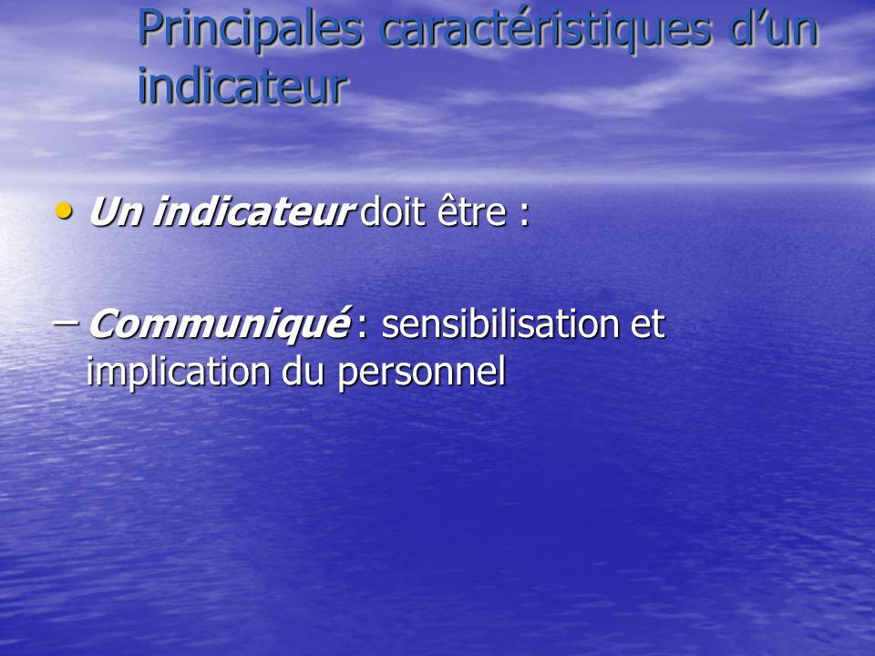 Principales caractéristiques d'un indicateur