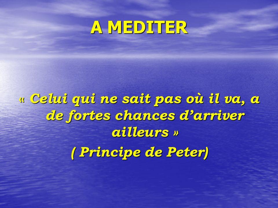 A MEDITER « Celui qui ne sait pas où il va, a de fortes chances d'arriver ailleurs » ( Principe de Peter)