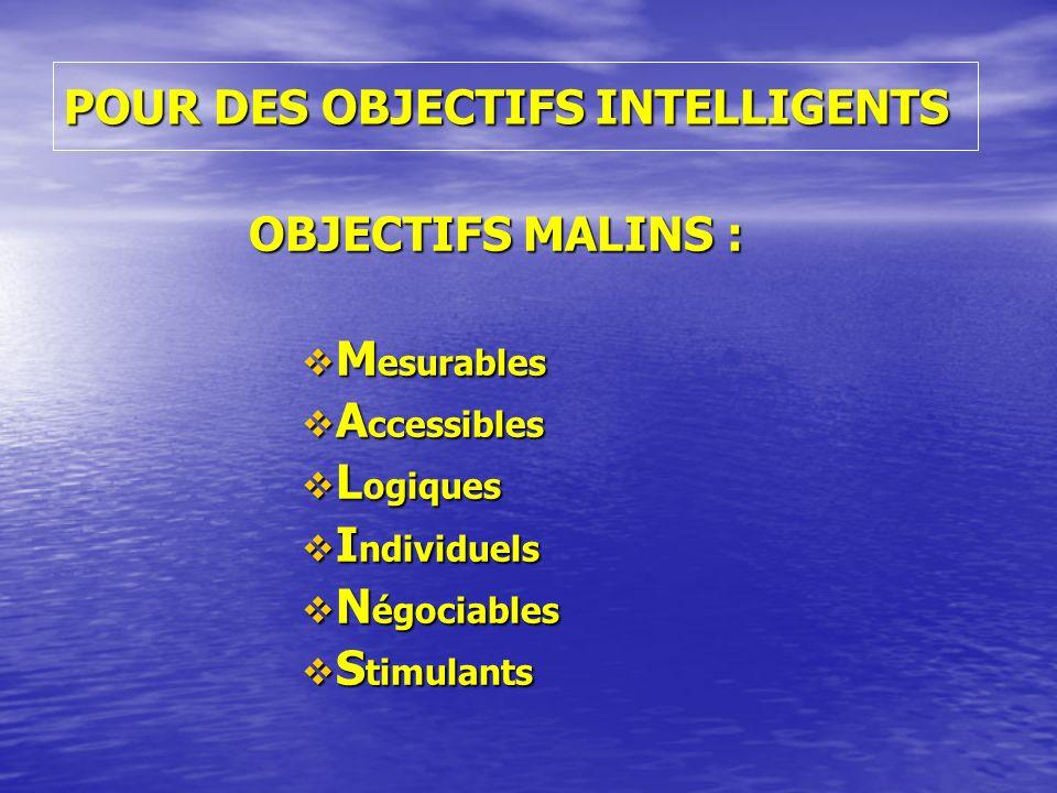 POUR DES OBJECTIFS INTELLIGENTS
