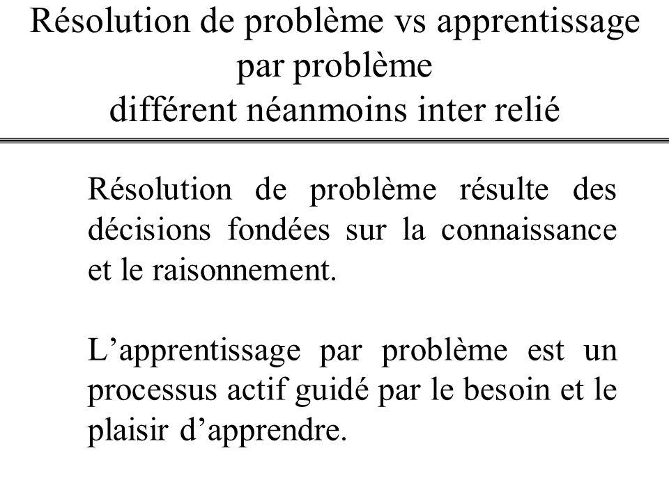 Résolution de problème vs apprentissage par problème différent néanmoins inter relié