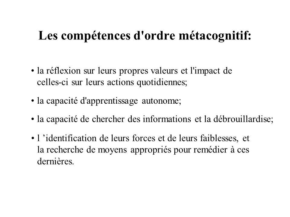 Les compétences d ordre métacognitif: