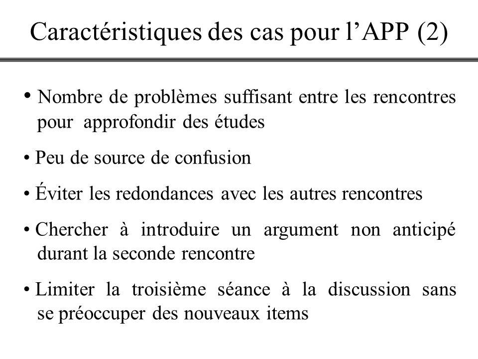 Caractéristiques des cas pour l'APP (2)