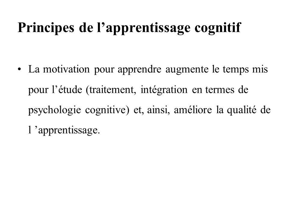 Principes de l'apprentissage cognitif