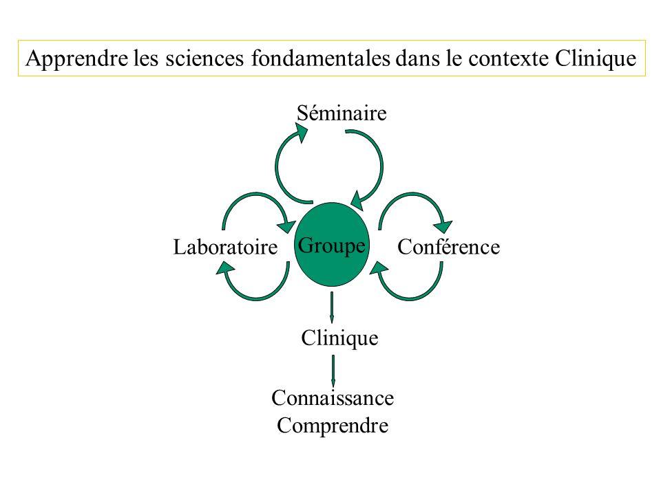 Apprendre les sciences fondamentales dans le contexte Clinique