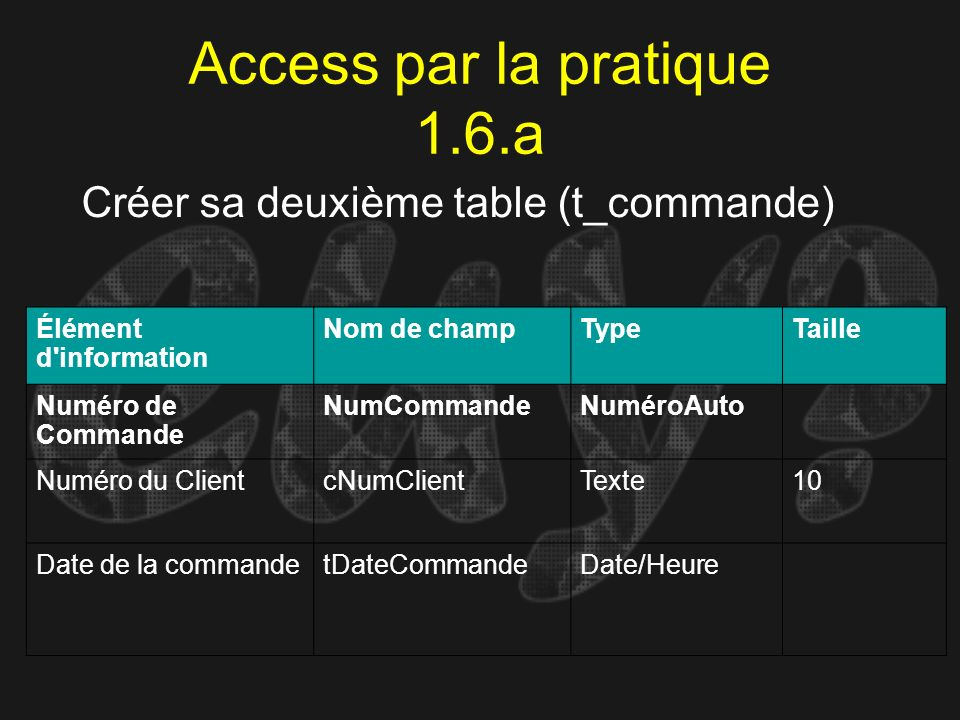 Access par la pratique 1.6.a