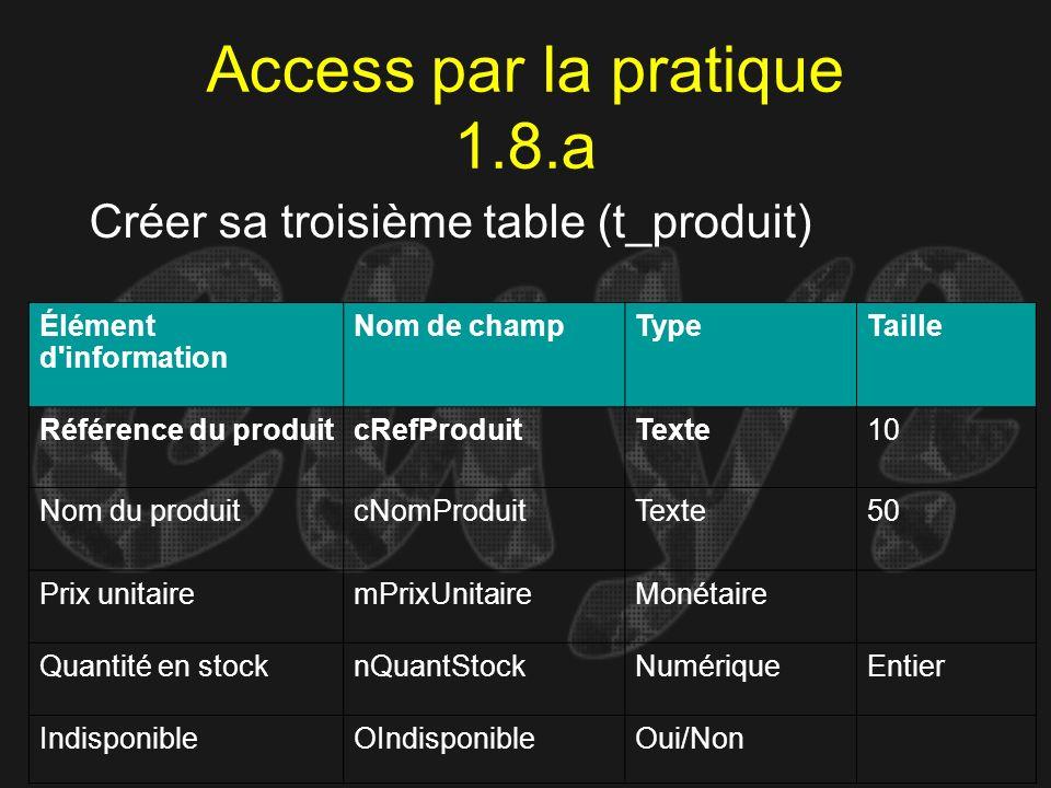 Access par la pratique 1.8.a