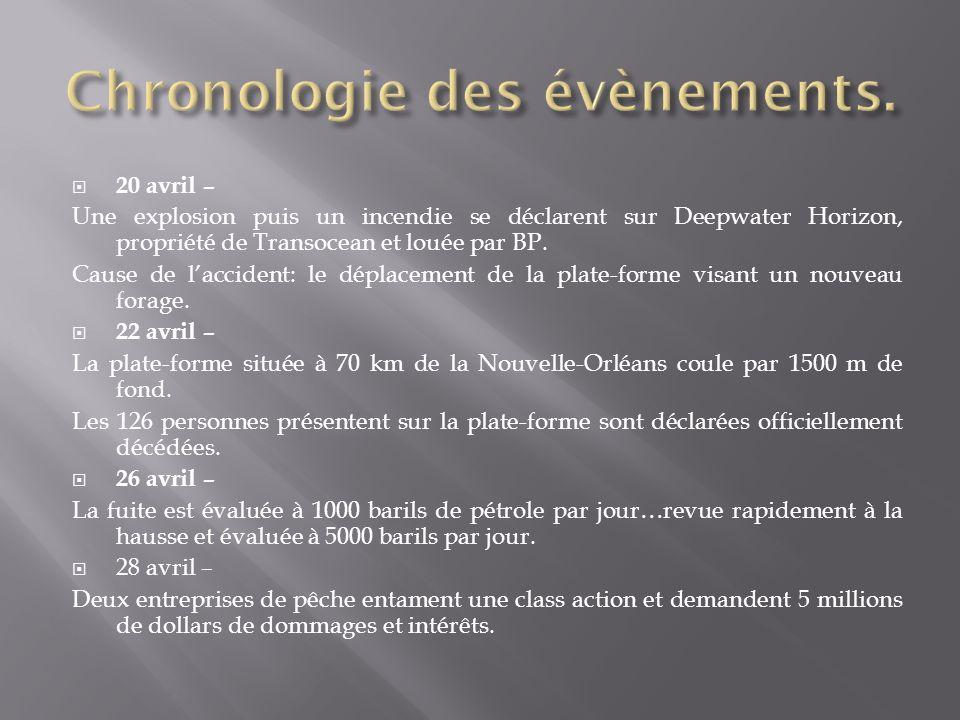 Chronologie des évènements.