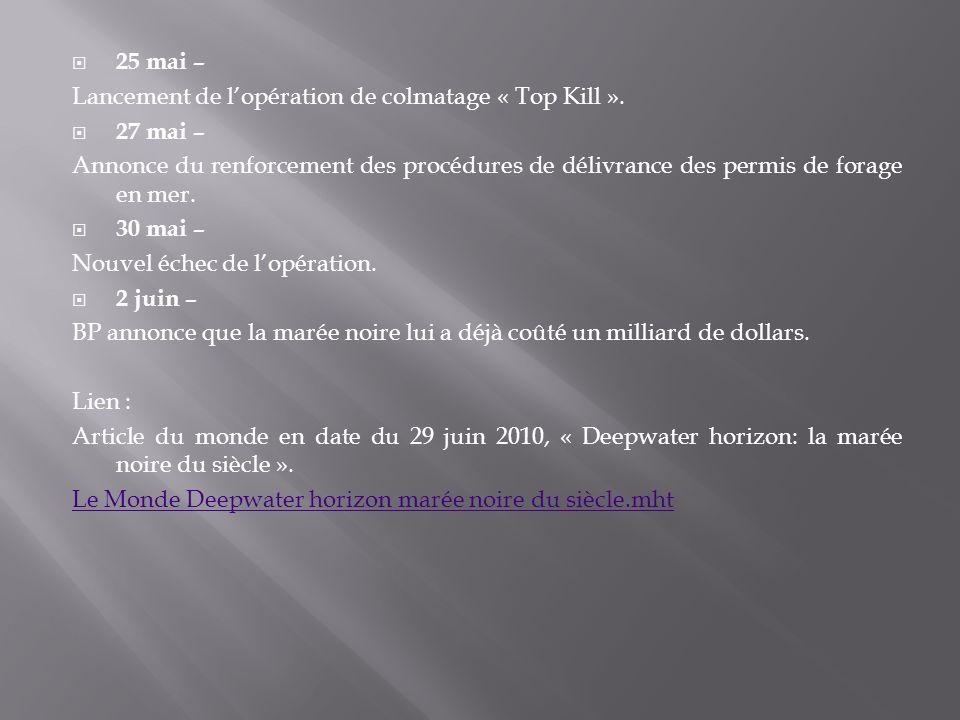 25 mai – Lancement de l'opération de colmatage « Top Kill ». 27 mai –