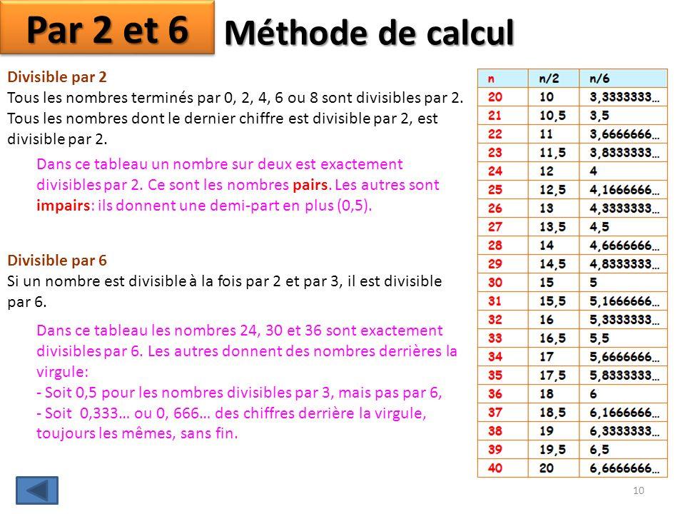 Par 2 et 6 Méthode de calcul Divisible par 2