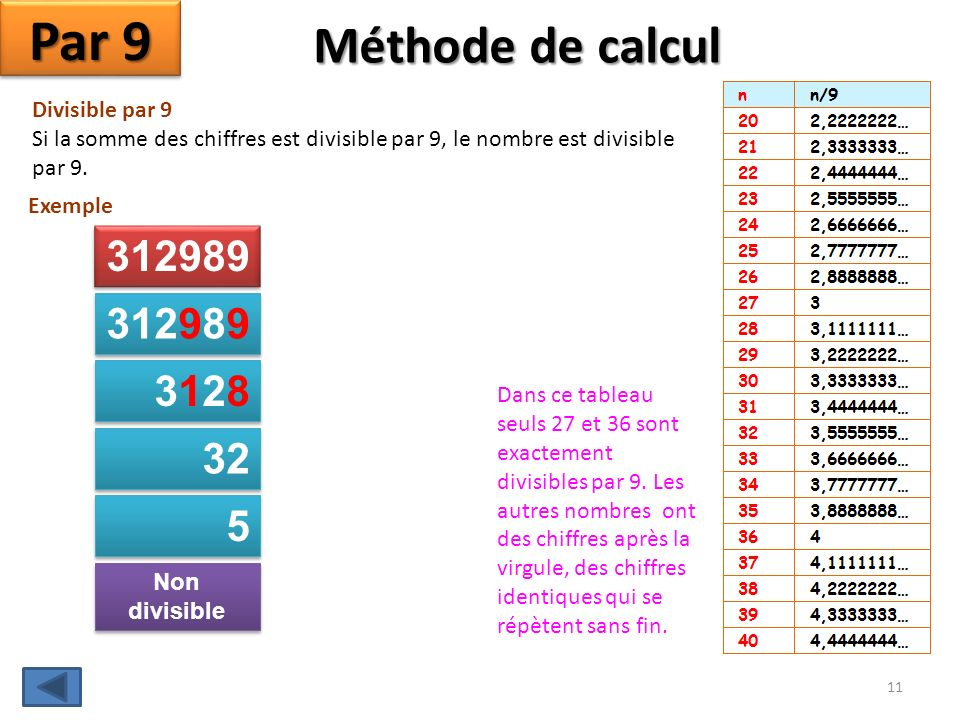 Par 9 Méthode de calcul 312989 312989 3128 32 5 Divisible par 9