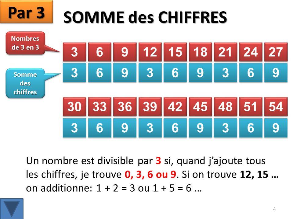 Par 3 SOMME des CHIFFRES. Nombres. de 3 en 3. 3. 6. 9. 12. 15. 18. 21. 24. 27. 30. 33.