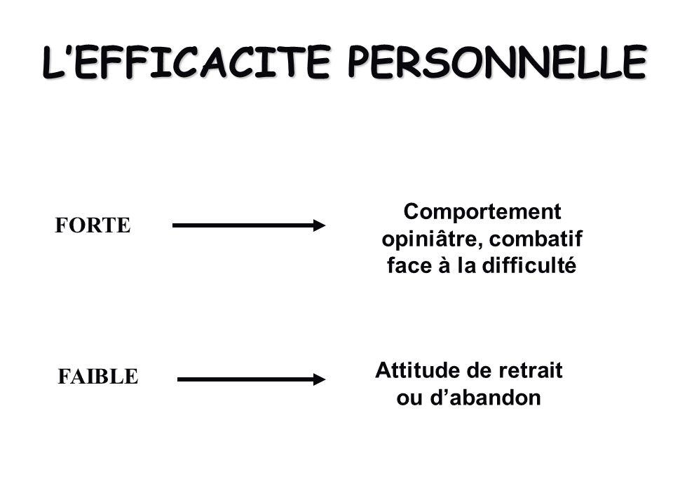 L'EFFICACITE PERSONNELLE
