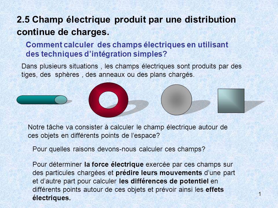 2.5 Champ électrique produit par une distribution continue de charges.
