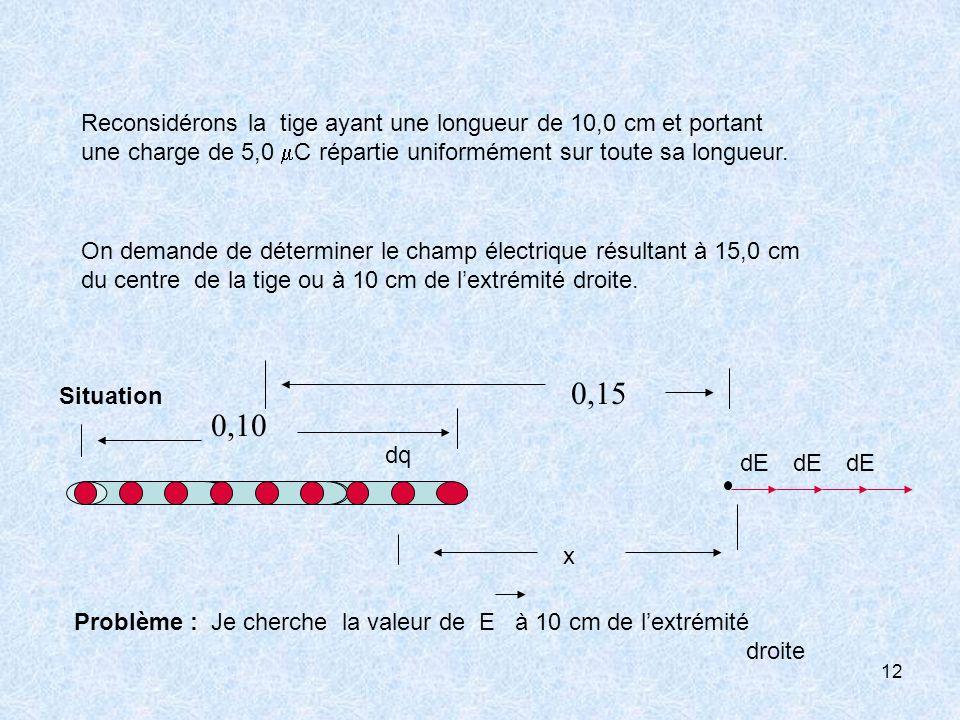 Reconsidérons la tige ayant une longueur de 10,0 cm et portant une charge de 5,0 mC répartie uniformément sur toute sa longueur.