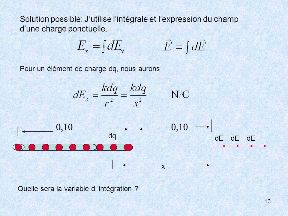 Solution possible: J'utilise l'intégrale et l'expression du champ d'une charge ponctuelle.