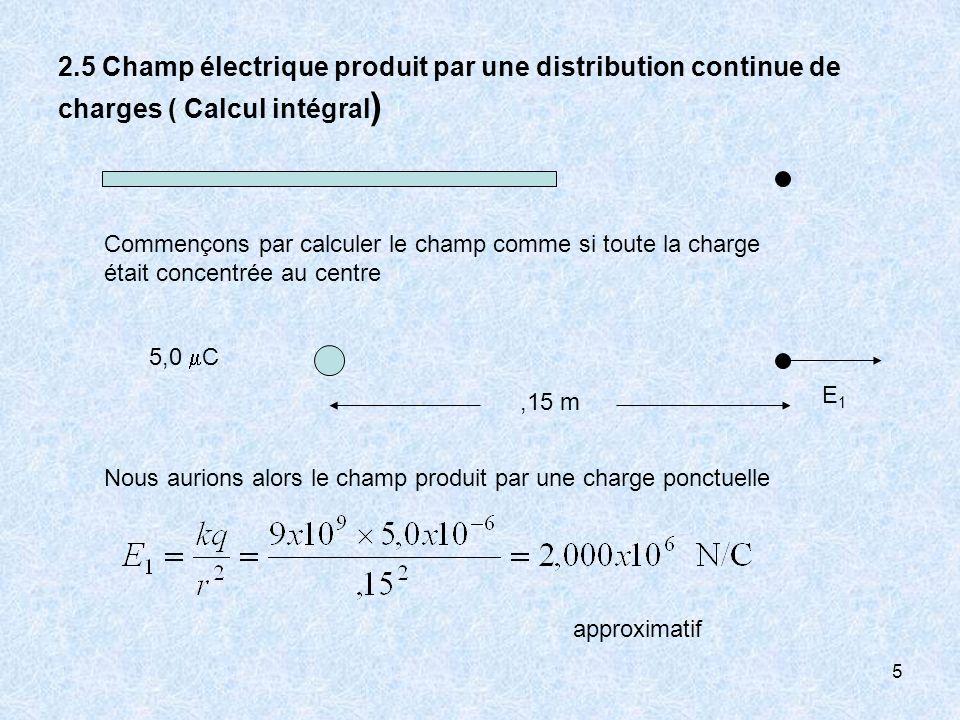2.5 Champ électrique produit par une distribution continue de charges ( Calcul intégral)
